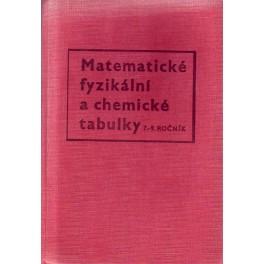 Matematické, fyzikální a chemické tabulky pro sedmý až devátý ročník